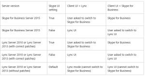 Default Client Experience 2